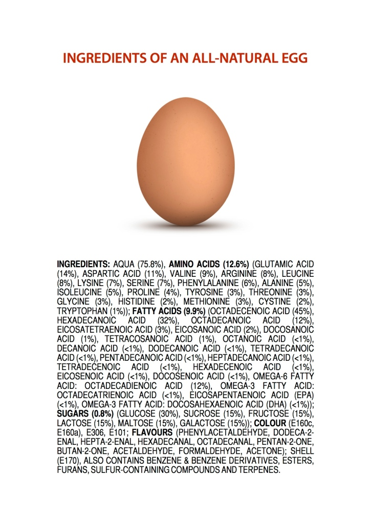 ingredients-of-an-all-natural-egg2