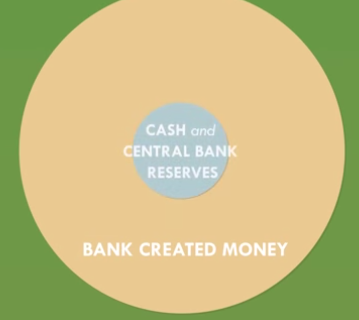 A more accurate version of the link between commercial and central bank money? Screenshot from Positive Money tutorial, video 3.