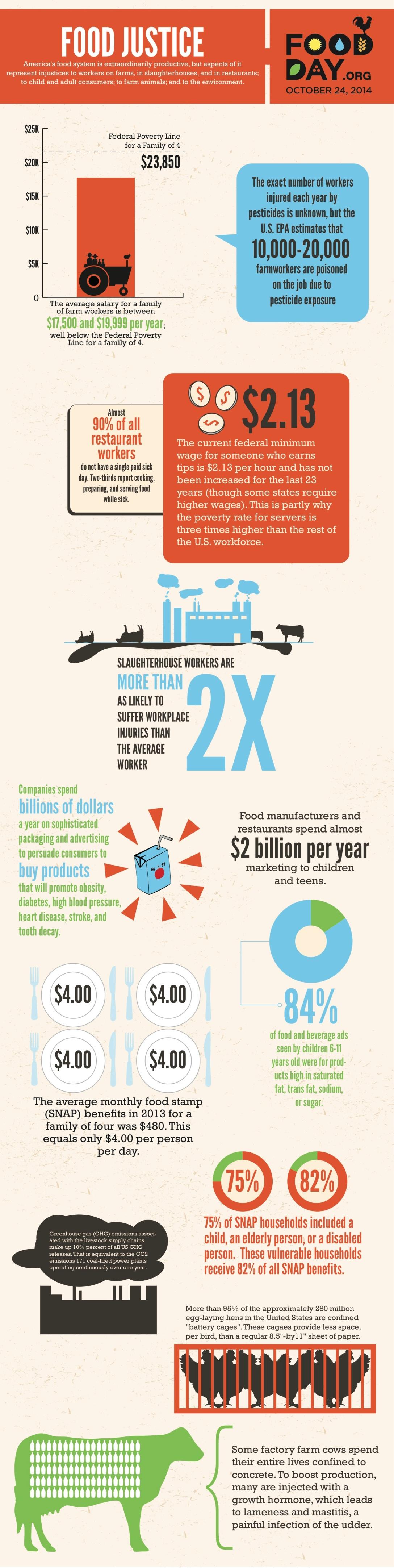 FoodJustice_infographic4